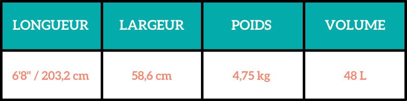 Dimensions de la planche de surf SIC Drifter (AT) 6'8