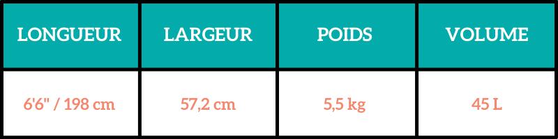 Dimensions de la planche de surf SIC Drifter (TT) 6'6 Bleu