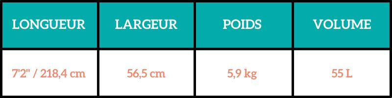 Dimensions de la planche de surf SIC Drifter (TT) 7'2